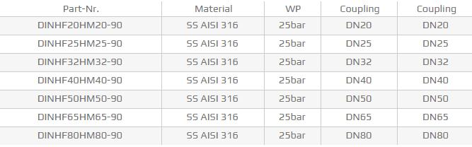 Kolanko 90° – gniazdo z nakrętką (SS304) / wtyk z gwintem zewn. [SS]