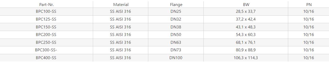 Złącze kołnierzowe stałe / złącze kołnierzowe z króćcem do wspawania [SS]