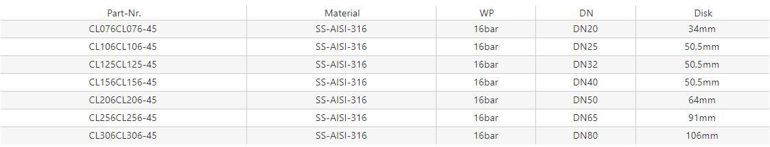 Kolanko obustronne 45° do złącza Clamp – [SS]